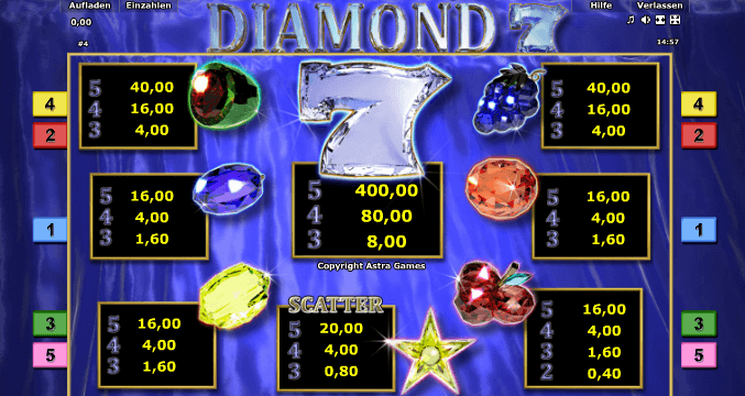 Diamond 7 Gewinnsymbole
