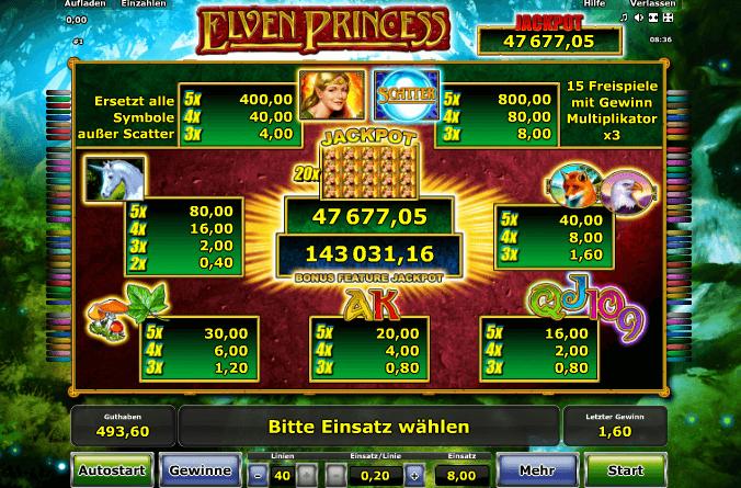 Elven Princess Gewinnsymbole
