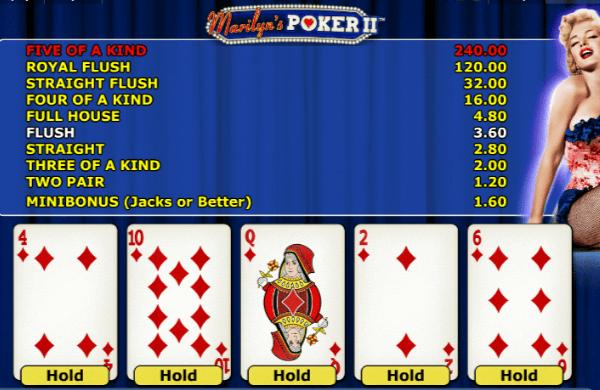 Marilyns Poker II