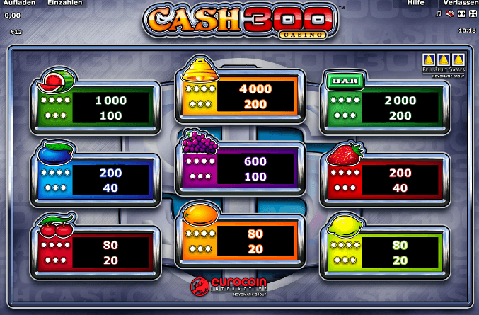 Cash 300 Symbole